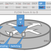 netflow-flow-direction.png
