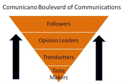 comunicano-boulevard-of-communications.jpg