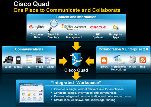 cisco-quad-5.jpg