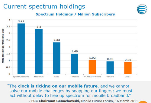 att-current-spectrum-holdings.jpg