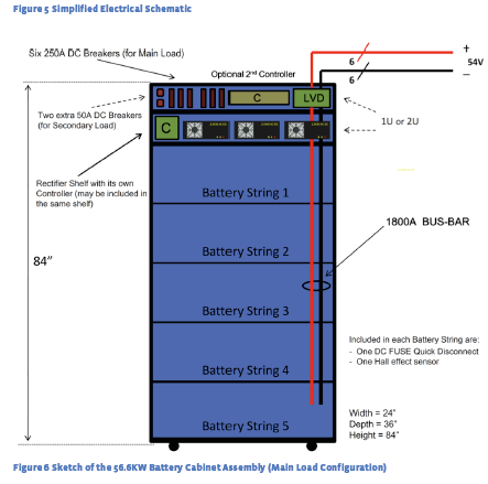 facebook-opencompute.org-data-center-battery.png