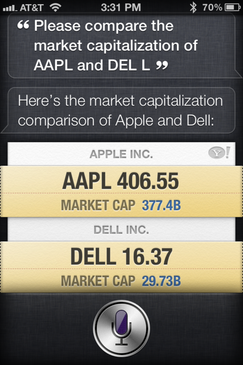 apple-iphone-siri-aapl-dell-market-cap.png