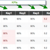 arcaris-playcall-kpi-performance.png