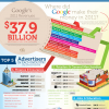 wired-infographic-google-spending.png