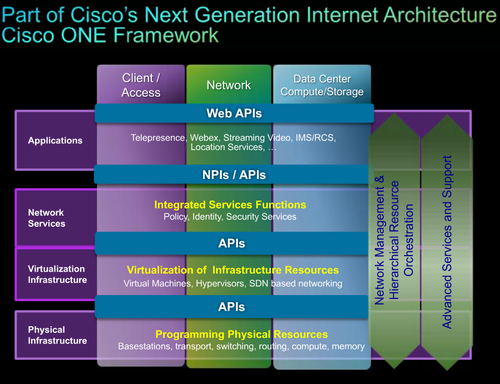 cisco-nfv-6.png
