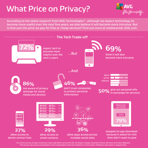 AVG_Infographic_Privacy_V31.png