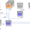 clearwater-core-architecture-1.png