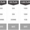 truephone-individual-plans.png