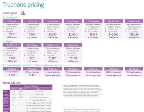 truephone-shared-plans.png