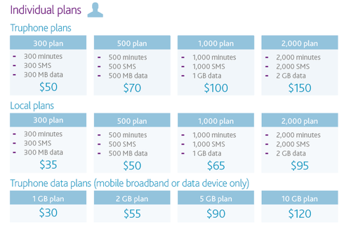 truphone-individual-plans.png