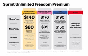 sprint-unltdfreedompremiumchart.jpeg