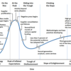 Hype-Cycle-General.png