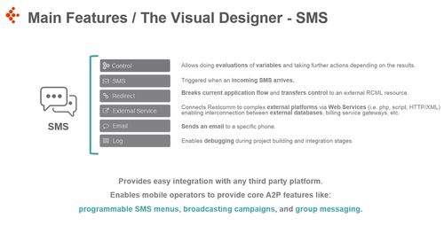 telestax-Visual Designer-sms.png
