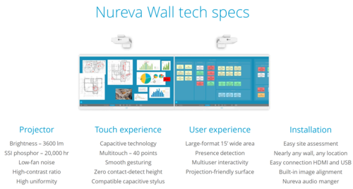 Nureva Wall tech specs.PNG