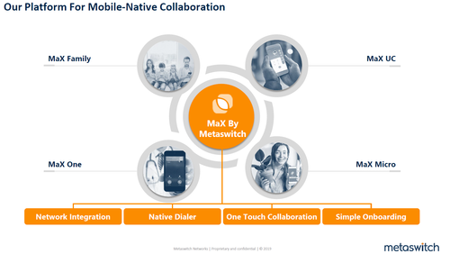 Our Platform For Mobile-Native Collaboration.png