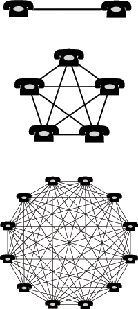 Network_effect[1].png