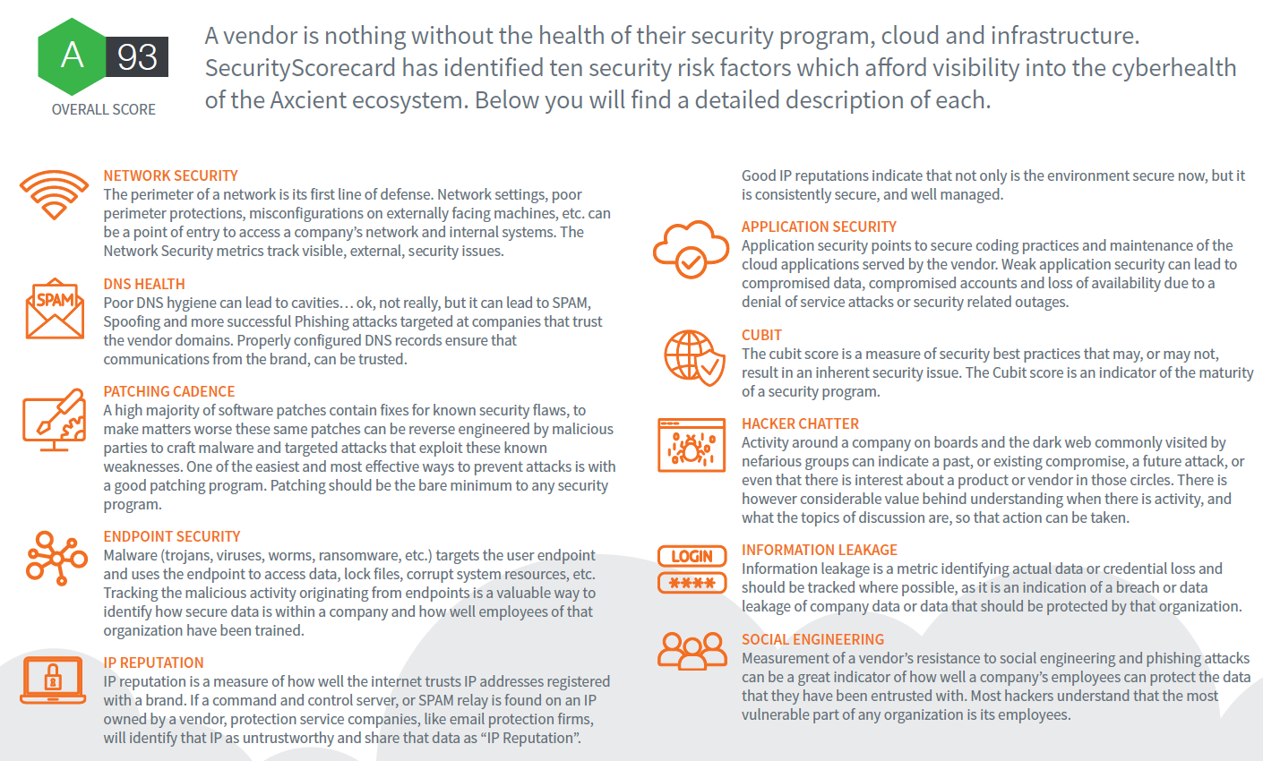 Axcient Focuses on Better Business Continuity and Cybersecurity for