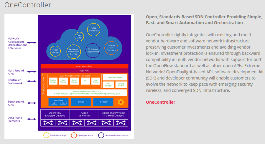 Extreme Networks Puts the SDN in Skype for Business