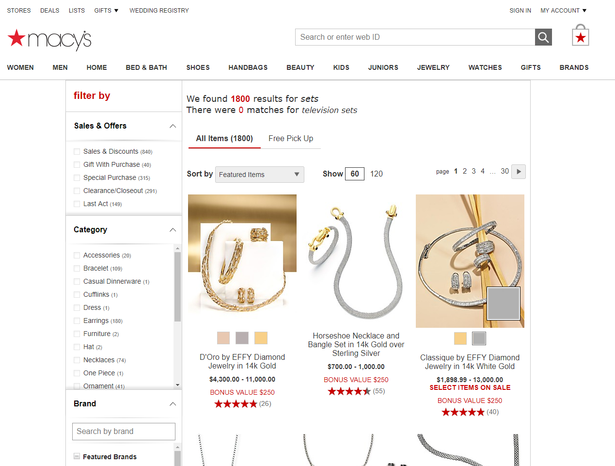 Digital Transformation Gone Wrong Did Macys Fail