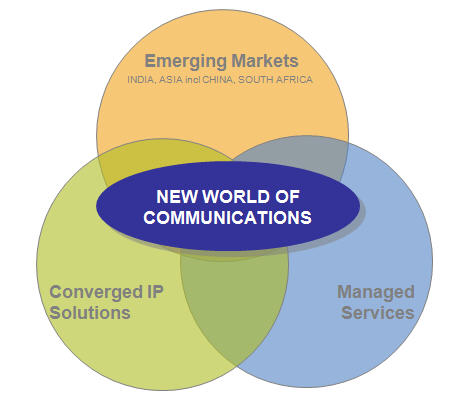tata-new-world-of-communications.jpg