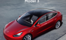 Why the Tesla Model 3 is Poised Very Well