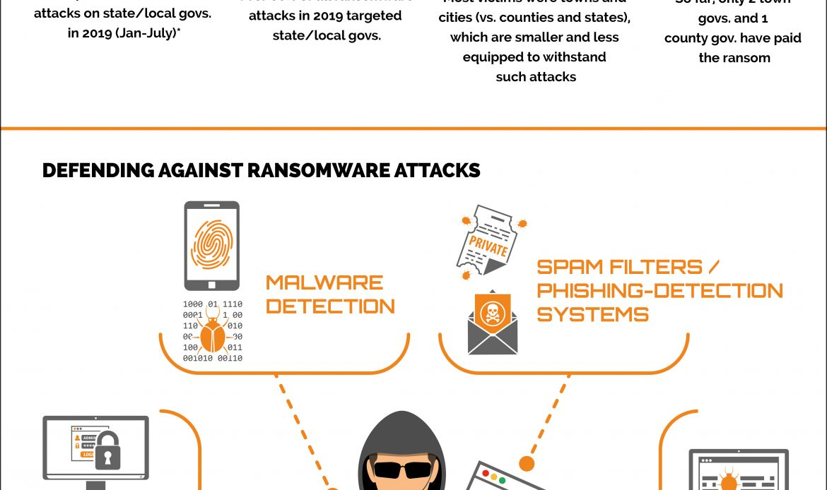 Stopping Government Ransomware Attacks