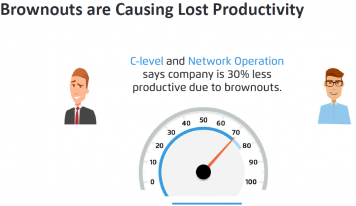 IT Brownouts Cutting Productivity by 30%, Costing $700K+ are now Preventable with Netrounds