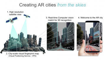 Sturfee AR Cloud Tech for Cities uses Satellite Imagery to Create Magical City Experiences