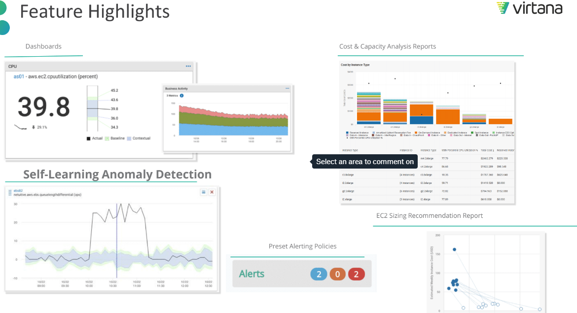 Virtana VirtualWisdom 6.3 adds Capacity Auditor, Dynamic Entity Insights, Integrations, Reports and Metrics