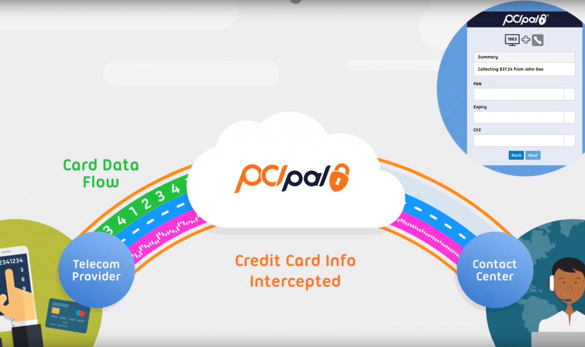 PCI Pal Helps Companies Reduce Risk and Stay Compliant When Taking Credit Cards