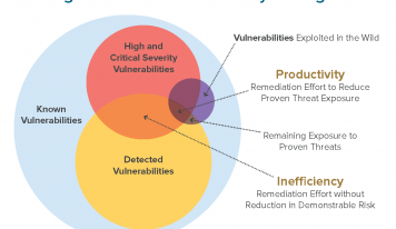 Digital Defense Introduces Frontline Threat Landscape with ML to Illuminate Exploitable Flaws