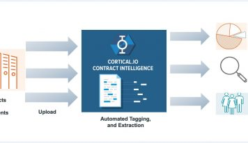 Cortical.io Contract Intelligence with Semantic Search is The Future of Work