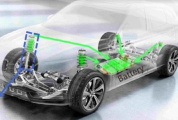 Guident Acquires Holy Grail Patent for EV Power from Shock Absorbers