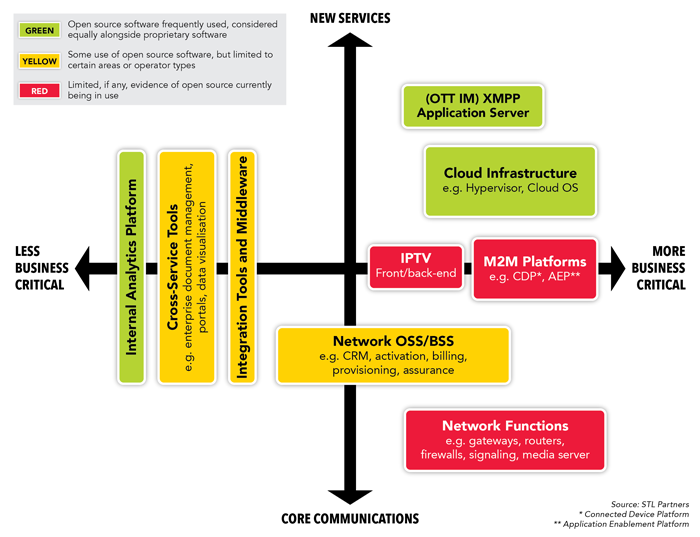 open-source-nfv.png