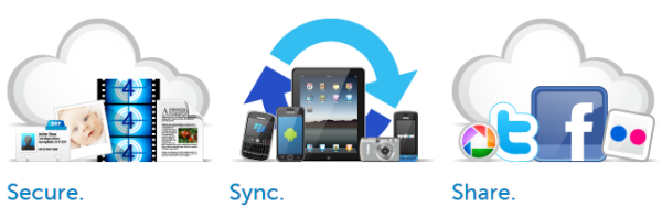 secure-sync-share.png