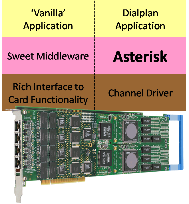 http://blog.tmcnet.com/voice-of-ip/images/Neo%20Asterisk.png